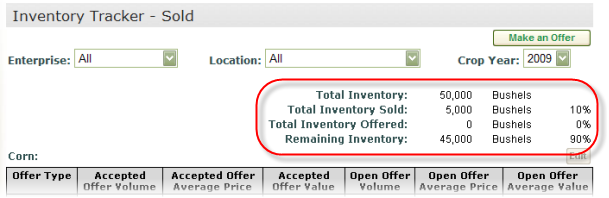 dtn marketspace inventory tracker